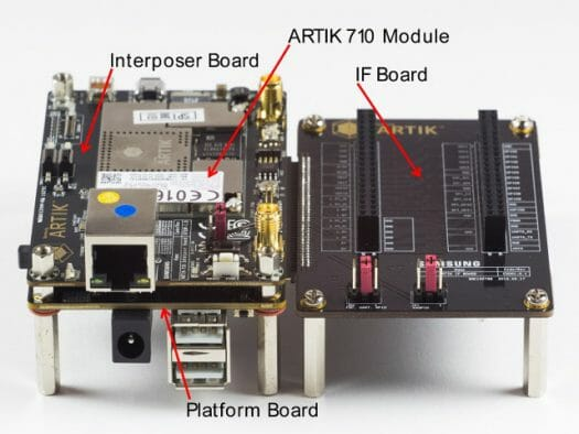 ARTIK 710 Module, Interposer and Interface Boards - Click to Enlarge