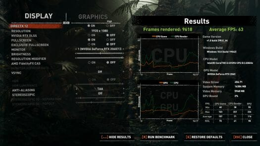 sottr gaming benchmark with eGPU connected to a mini PC